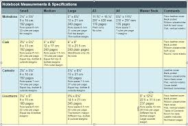Measurements And Specifications Chart For Moleskine Ciak