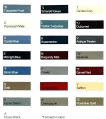 Paint Color Chips Everettgaragedoors Co