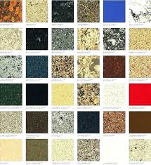 granite how much does quartz cost costco countertops average of installed new kitchen to replace with post cost quartz