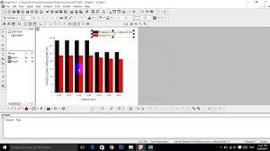 Double Column Bar Charts Origin Pro 8 0