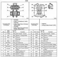do you know the wiring diagram for a 2002 pontiac aztek 8 terminal pontiac fiero wiring harness Pontiac Wiring Harness #39