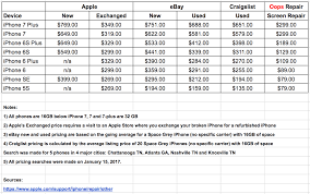 iphone 6 price apple store. screen shot 2017-01-28 at 1.38.41 pm iphone 6 price apple store e