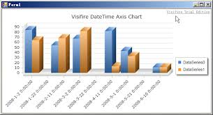 Visifire Charts In Asp Net The Application Of 2 Visifire Chart To Change The Legend