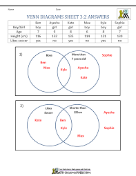 Venn Diagram Practice Sheets Venn Diagram Worksheets 3rd Grade