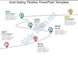 Timeline Ppt Slide Goal Setting Timeline Powerpoint Templates Powerpoint Templates