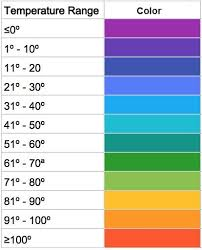Weather Color Chart Weather Temperature Chart Google Search Crochet Crochet