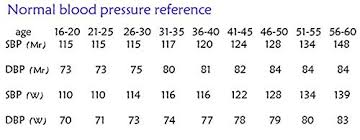 Amazon Com Oximeters Blood Pressure Machine Heart Rate
