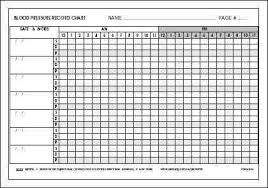 blood pressure readings log blood pressure chart