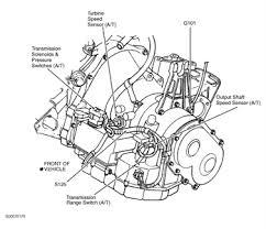 1999 plymouth breeze engine diagram wiring diagram repair diagrams for 1999 plymouth breeze engine transmission99 plymouth breeze engine diagram data wiring diagram 1999