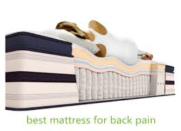 best mattress for bad back. Plain Mattress Archive Article On June 2018 For Best Mattress Bad Back