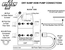 hemi b rb race oil systems darkside ca wet sump 1 800 alcohol 28 gpm 2 100 top fuel 34 gpm