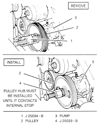 Power steering pump pulley removal installation 1991 93 eldorado and seville with 4 9