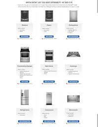 Quietest Dishwasher Top 761 Reviews And Complaints About Maytag Dishwashers