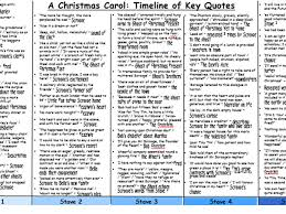 A Christmas Carol Quotes Stunning A Christmas Carol Timeline Of Key Quotes By Eleanorgaler