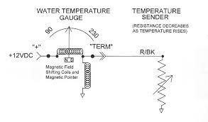 the pantera water temperature gauges sobill veglia temp fig 3 jpg 84861 bytes