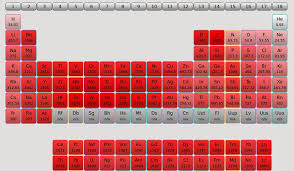 Kalzium Is a Great KDE Chemistry/Periodic Table Application | TuxArena