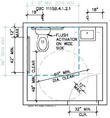 Minimum Bathroom Door Width Minimum Ada Bathroom Door Width .