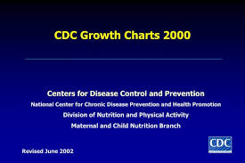 Cdc 2000 Growth Chart Ppt Cdc Growth Charts 2000 Powerpoint Presentation Id