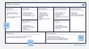 business model business model canvas tool for business strategy development