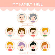 Cute Family Tree With Smiling Members Stock Images Page