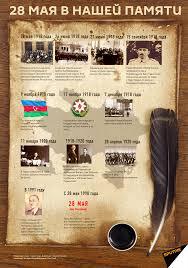 До конца года остаётся 217 дней. Den Respubliki Azerbajdzhancy Otmechayut 102 Yu Godovshinu Sozdaniya Adr
