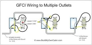 gfci in garage receptacle wiring in garage wiring diagram gfci in garage receptacle wiring in garage wiring diagram electricity basics 3 way switch wiring diagram