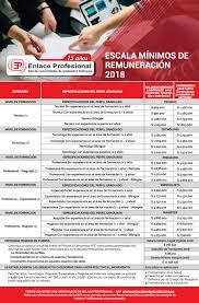 Revista Destino Cartagena ed01 by Leonardo Perez - issuu