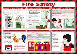 Safety Prevention Poster Fire Safety Aid Training