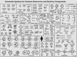showing post media for control schematic symbols control schematic symbols motor control schematic symbols