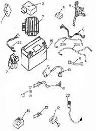 electrical system of linhai 200cc cvt atv fram parts