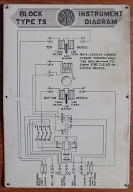 66 punch block wiring diagram images block wiring diagram on swm power inserter wiring diagram on block bell