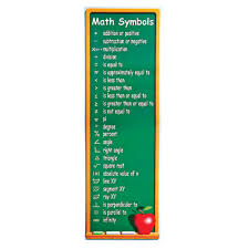 Math Symbols Meanings Math Symbols And Meanings Clipart Panda Free Clipart Images