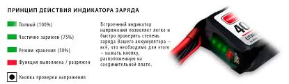 <b>Аккумулятор Team Orion Batteries</b> 11.1V 5300mAh 50C LiPo ...
