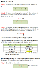 example 2 more factoring