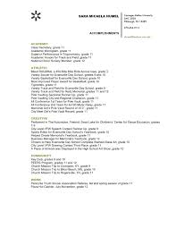Excellent Resume For Pizza Hut Delivery Images Entry Level Resume