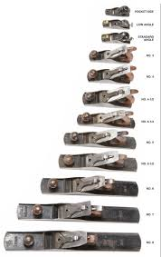 Stanley Plane Size Chart Choosing Hand Planes Popular Woodworking Magazine
