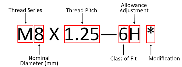 6h Thread Tolerance Chart Thread Inspection 101 Part Iv Thread Designations Metric