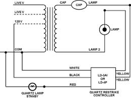 quartz restrike for mercury vapor metal halide or high pressure return to products