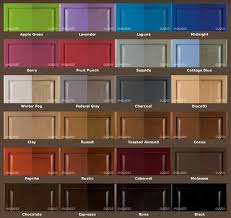 Rustoleum Cabinet Transformations Rustoleum Cabinet