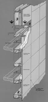 aluminum curtain wall design guide manual 6396047 reech info