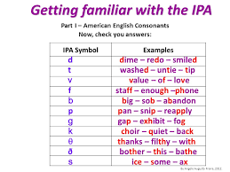Template:selfref template:infobox writing system the international phonetic alphabet ( ipa ) is an alphabetic system of phonetic notation based primarily on the latin alphabet. Lesson 11 Teacher Angelo Freire Part I American English Vowels Watch And Listen As You Watch Write Down The Ipa Symbols For The Vowel Sounds And Ppt Download
