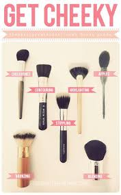 best makeup brushes considering ing a full makeup brush set you will need to know how each brush is properly used here are a few exles of the most