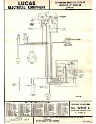 rat rod wiring diagram schematics and wiring diagrams hot rod electrical wiring made easy part 1 the relay sbc starter