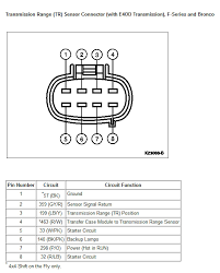 faulty neutral safety switch? page 2 ford truck enthusiasts forums 1999 3 8 Transmission Wiring Harness edit here's what Ford F-250 Transmission Wire Harness