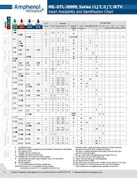 M39029 Color Code Chart Best Picture Of Chart Anyimage Org