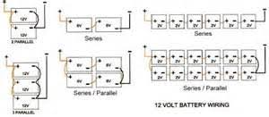 similiar 36 volt battery bank wiring diagram keywords 12 volt battery wiring diagram on 36 volt battery bank wiring diagram