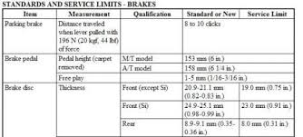 Minimum Rotor Thickness Chart Chevy 48 Up To Date Brake Pad Thickness Chart
