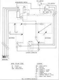 ezgo txt gas wiring diagram wiring diagram golf cart 36 volt ezgo wiring diagram image about