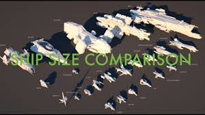 Star Citizen Ship Sizes And Classes Comparison