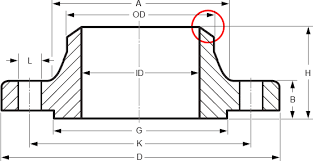 Ansi Flange Dimensions Chart Dimensions In Inches Of Weld Neck Flanges And Stud Bolts
